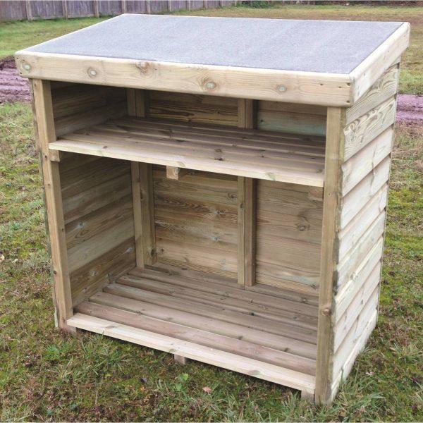 Enclosed Log Store